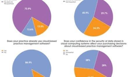 Practice Management Software Survey