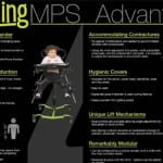 EasyStand Releases Updates for Zing MPS via Online Posts