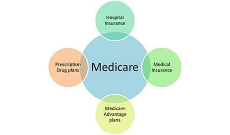 Helen Hayes Hospital to Host Medicare Conference October 21