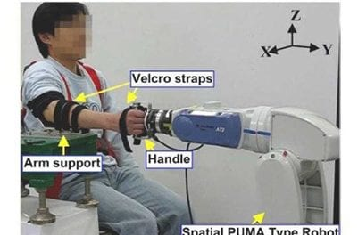Robotic-Assisted Rehabilitation Therapy Designed to Aid Stroke Recovery